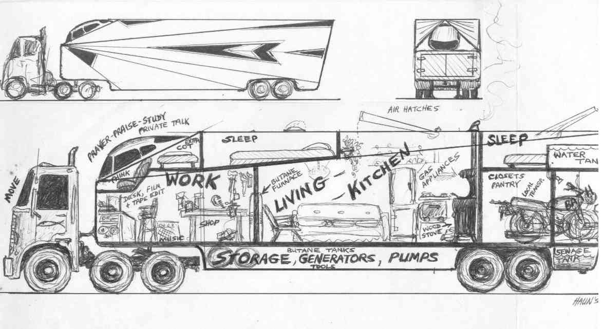 Roll-your-own Moto-ministry concept. (Or, the hippie's not dead yet!)  Note: dark wedges in upper drawing represent windows. - 1978.